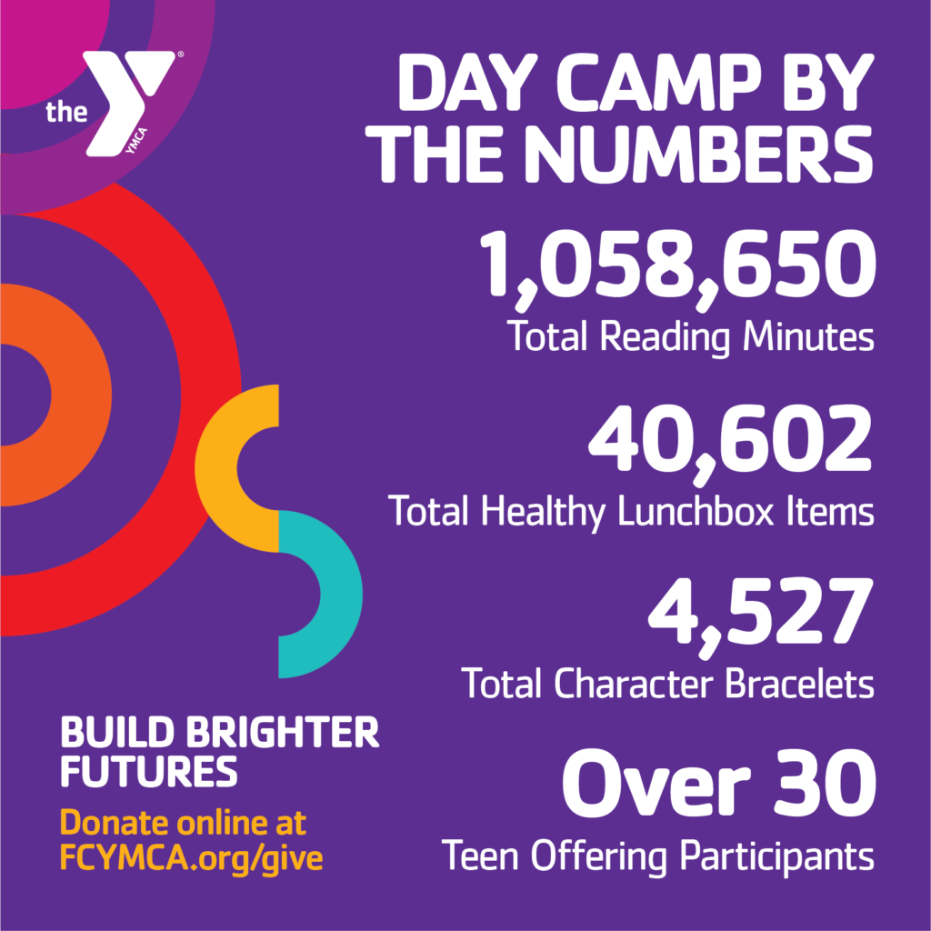 Day Camp by the Numbers