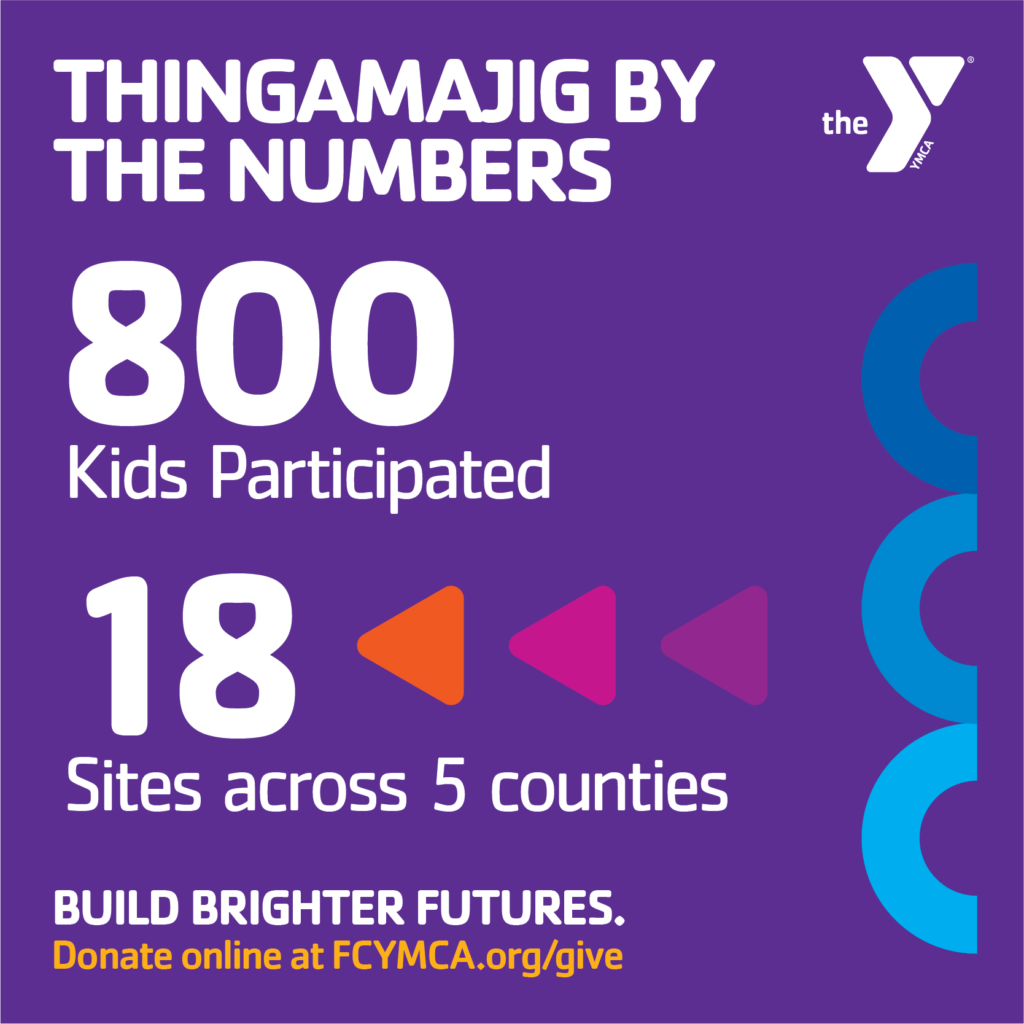 Thingamajig by the Numbers
