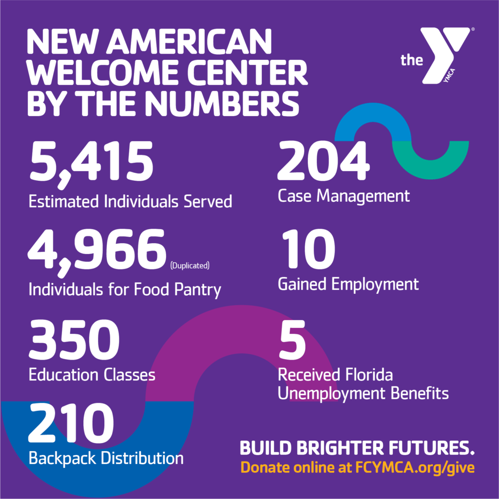 NAWC by the Numbers